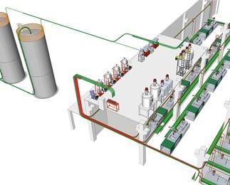 干燥设备制造管理新模式